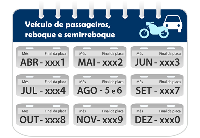 Licenciamento Veicular 2019